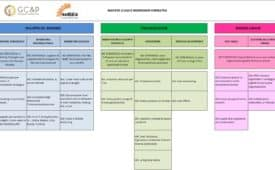 Master Class e Workshop Operativi: il nuovo programma